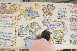 Man drawing mind map of experiential design ideas